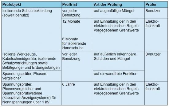 Schutz-_und_Hilfsmittel_550_350.jpg